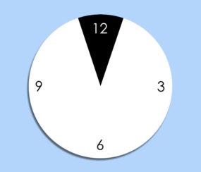 klok bedrijf maken